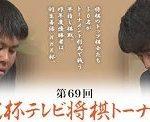 阪口悟六段vs藤井聡太七段 NHK杯テレビ将棋トーナメントの棋譜速報!