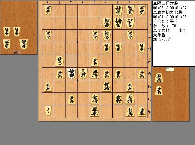 藤井七段vs阪口六段