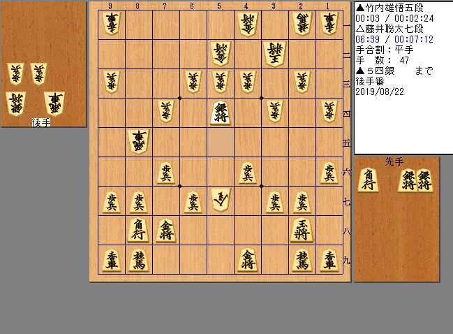 藤井七段vs竹内五段