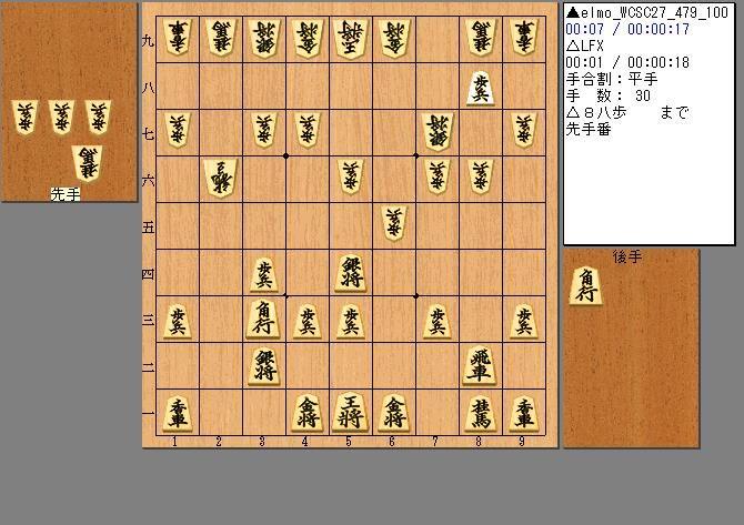 矢倉崩しの4四角型左美濃急戦
