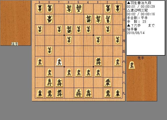 羽生九段vs渡辺三冠