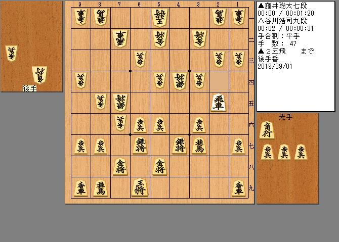 藤井七段vs谷川九段