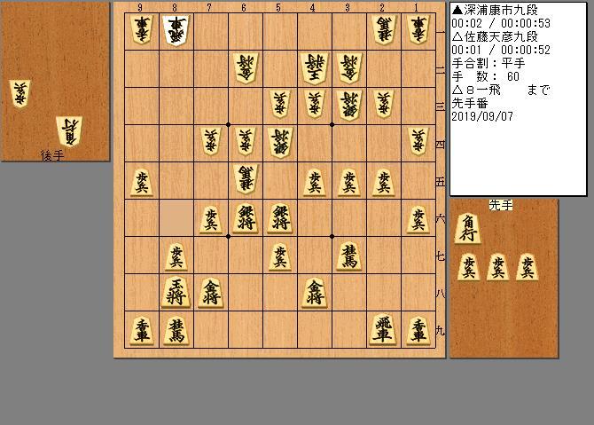 佐藤九段vs深浦九段