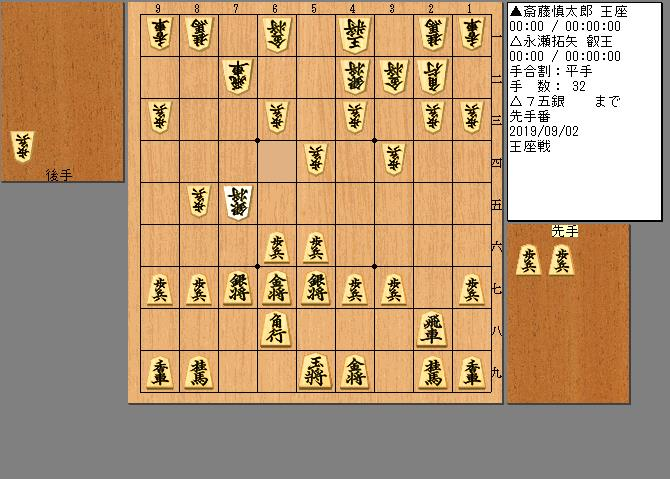 斎藤王座vs永瀬叡王
