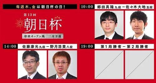 朝日杯将棋オープン戦 二次予選