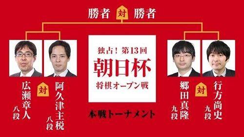 第13回朝日杯将棋オープン戦 本戦トーナメント