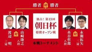 第13回朝日杯将棋オープン戦本戦トーナメント