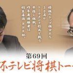 NHK杯テレビ将棋トーナメント  木村一基王位vs行方尚史九段の対局速報!中継と日程