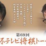 NHK杯テレビ将棋トーナメント 丸山忠久九段vs稲葉陽八段の対局速報!中継と日程