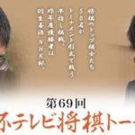 NHK杯テレビ将棋トーナメント 深浦康市九段vs野月浩貴八段の対局速報!中継と日程