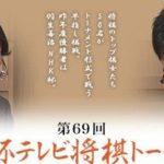 NHK杯テレビ将棋トーナメント 深浦康市九段vs稲葉陽八段の対局速報