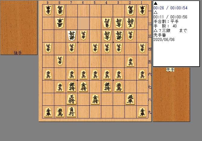 土居矢倉vs金矢倉