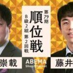順位戦B級2組第2回戦 橋本崇載八段vs藤井聡太七段の対局速報