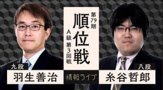 羽生善治九段vs糸谷哲郎八段
