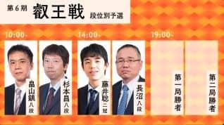 藤井聡太二冠vs長沼洋八段