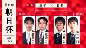 第14回朝日杯本戦