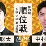 第79期順位戦B級2組 藤井聡太二冠vs中村太地七段の対局速報!中継と日程